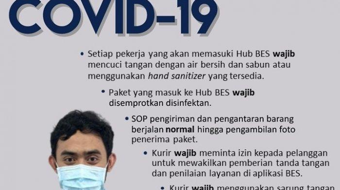 Gandeng Halodoc, Blibli.com Menghadirkan Fitur Layanan Kesehatan untuk Pelanggan