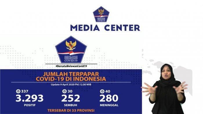 BREAKING NEWS Kasus Corona 9 April di Indonesia Naik Jadi Kasus 3.293, 280 Meninggal, 252 Sembuh