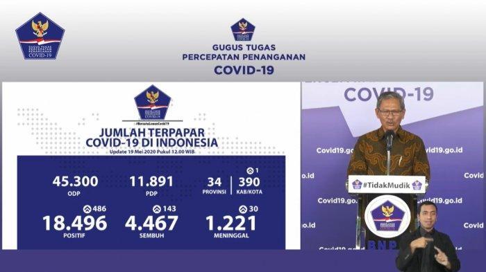 Breaking News Update Corona Indonesia 19 Mei 18 496 Positif 4 467 Sembuh 1 221 Meninggal Tribunnews Com Mobile