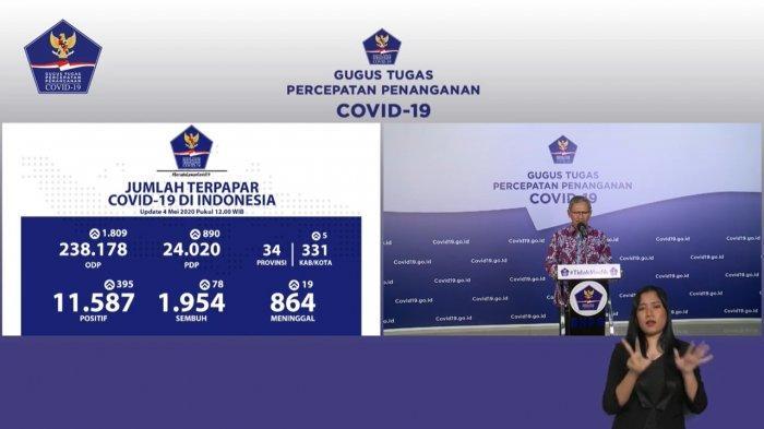 BREAKING NEWS Update Corona Indonesia 4 Mei: Kasus Positif Bertambah 395, Total Menjadi 11.587