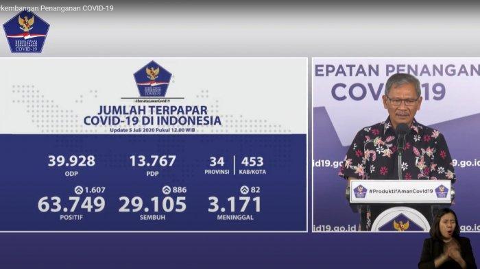 BREAKING NEWS Update Corona Indonesia 5 Juli: Tambah 1.607 Kasus Baru, Total Kasus Positif 63.749
