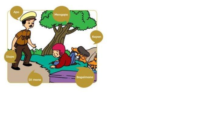 Buku Tematik Kelas 2 SD Tema 8 Subtema 3 Pembelajaran 5 Halaman 143