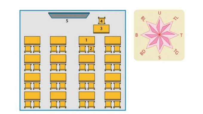 buku tematik kelas 3 sdmi tema 8 subtema 4 pembelajaran 1