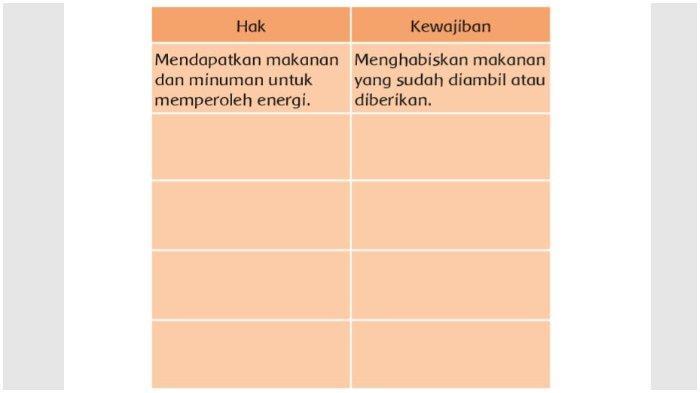 Buku Tematik Tema 6 Kelas 3 SD.9