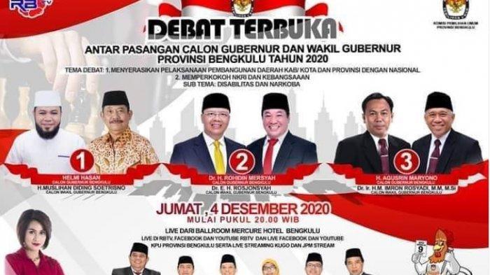 Hasil Pilgub Bengkulu 2020 Rabu Sore: 9 Wilayah 100%, Rohidin Mersyah-Rosjonsyah Unggul di 7 Daerah