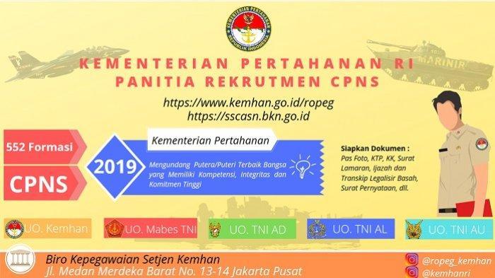 Contoh Surat Lamaran CPNS 2019 Kemhan, Pendaftaran Diperpanjang hingga 27 November