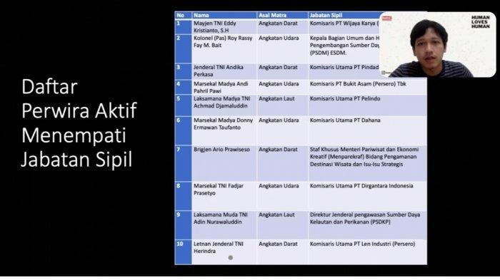 Daftar 10 perwira TNI yang rangkap jabatan sipil
