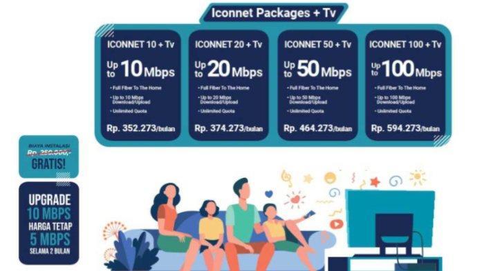 Layanan Internet PLN Iconnet