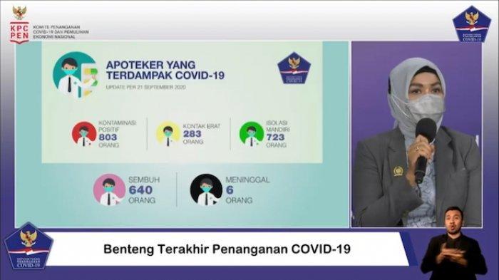 803 Apoteker dan 2.291 Bidan di Indonesia Terdampak Covid-19