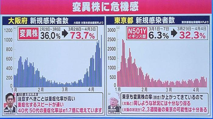 Golden Week Yang Menyedihkan Bagi Warga Tokyo Jepang, Antisipasi Mutan Baru Corona
