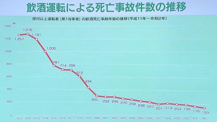 PM Jepang Ingin Selamatkan Pelajar dari Sopir Mabuk, Rombak Rute Sekolah Agar Aman