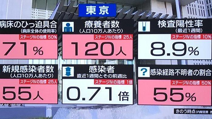 Data terinfeksi Corona di Tokyo tanggal 26 Januari 2021.