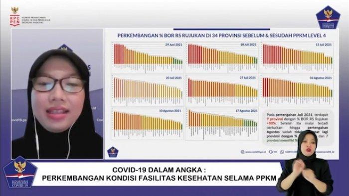 BOR RSDC Wisma Atlet Kemayoran Turun Signifikan, Kini Hanya 17,6 Persen