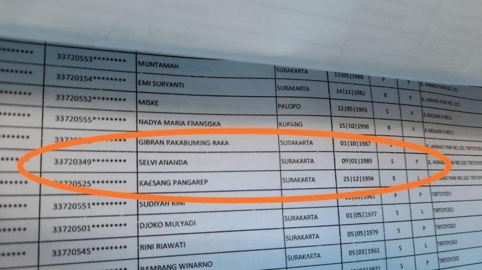 Besok Gibran, Selvi dan Kaesang Mencoblos di TPS 22 Kelurahan Manahan Solo