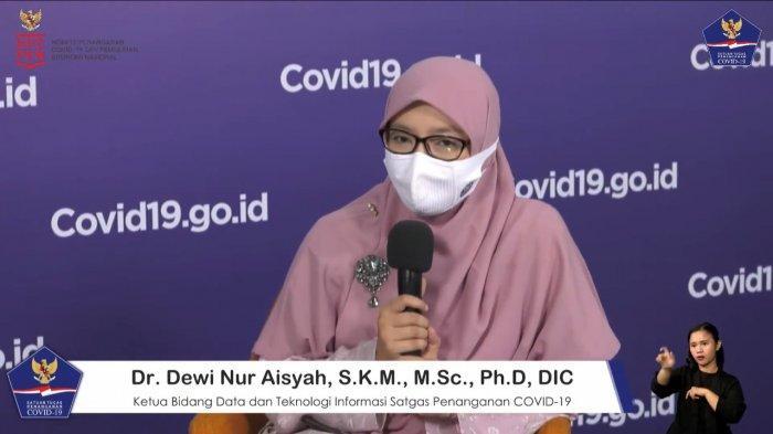 Dr Dewi Nur Aisyah