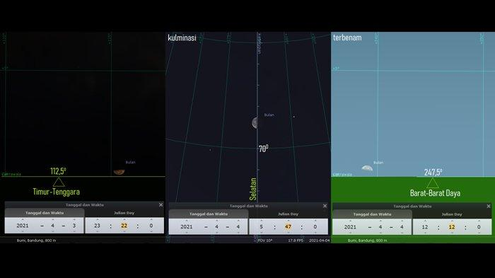 5 Fenomena Langit 1-15 April 2021, Mulai Konjungsi Bulan-Antares hingga Apoge Bulan