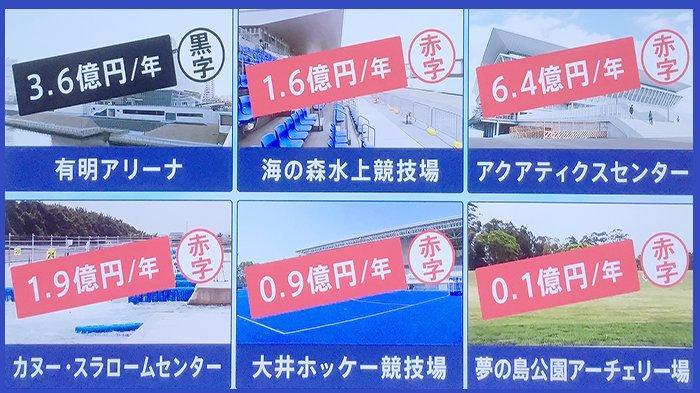 Jepang Subsidi 1 Miliar Yen Per Tahun untuk Merawat 5 Fasilitas Olahraga Pasca Olimpiade Tokyo