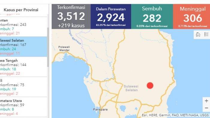 UPDATE Kasus Corona di Sulawesi Selatan