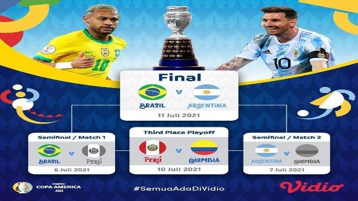 Jadwal Copa America 2021 -  Penentuan Juara 3 Kolombia vs Peru, Final Juara 1 Brasil vs Argentina