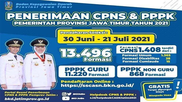 Formasi CPNS dan PPPK Guru/ non Guru wilayah Jawa Timur