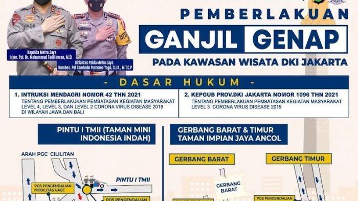 Ganjil Genap Kawasan Wisata Jakarta Polisi Siagakan 120 Personel, Pelanggar akan Diputar Balik