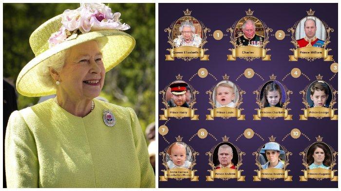 Garis Takhta Kerajaan Inggris setelah Pangeran Harry Mundur, Siapa Penerus Ratu Elizabeth II Selanjutnya?