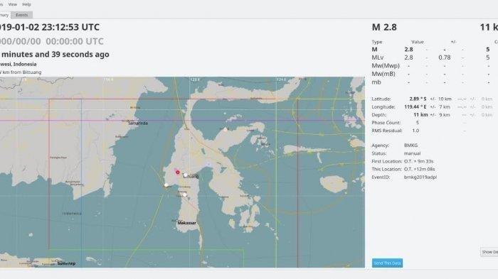 Dua Kali Gempa di Mamasa Bersumber dari Aktivitas Sesar Saddang