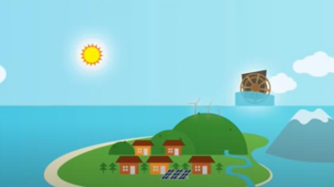 Jawaban Soal Kelebihan Sumber Energi Alternatif jika Dibandingkan dengan Sumber Energi Fosil