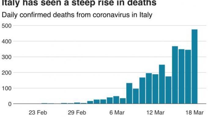 Inggris Catat NOL Kematian Akibat Covid-19 Kemarin, Akan Vaksin Semua Orang Dewasa