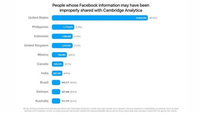 Profil Cambrigde Analytical, Konsultan Politik Inggris yang Dituduh Mencuri Jutaan Data Facebook