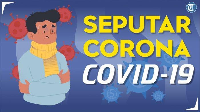 Ilustrasi-Virus Corona.