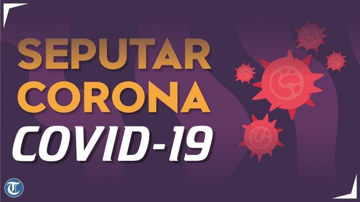 Virus Corona | Covid-19
