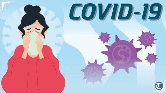 Ilustrasi-Virus Corona