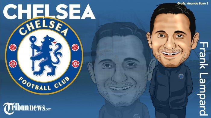 Chelsea FC Coach - Frank Lampard