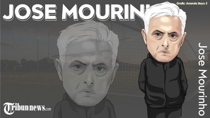 Prediksi Susunan Pemain Aston Villa vs Tottenham Hotspur Liga Inggris, Menanti Laga ke 20 Mourinho
