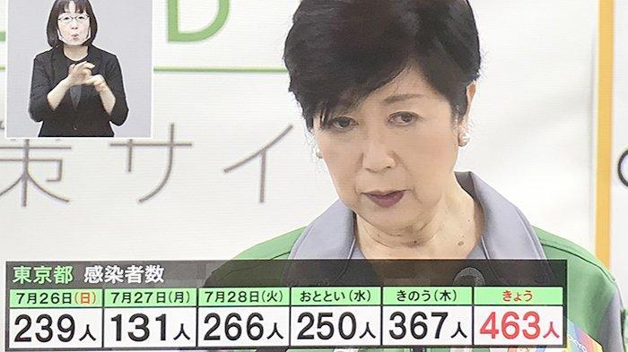 Hari Ini 463 Warga Tokyo Jepang Terpapar Covid-19, Total Terinfeksi Sudah 12.228 Orang