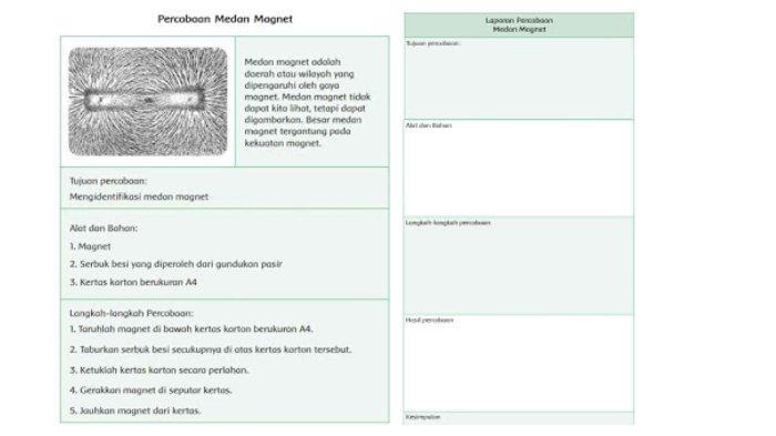 Halaman 125 Buku Tematik Kelas 6 Tema 5 Subtema 3 Pembelajaran 1
