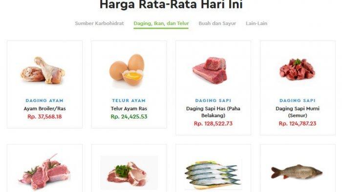 Pantau Stok, Pasokan, hingga Harga Pangan Secara Update di DKI Jakarta Lewat SIKP