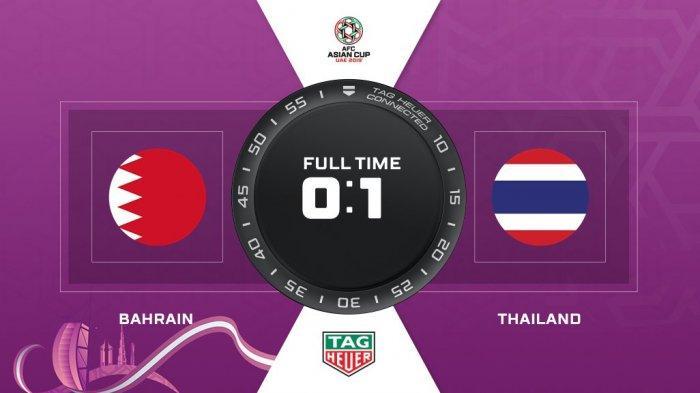 Hasil Akhir Bahrain vs Thailand Piala Asia AFC 2019, White Elephant Menang Tipis dengan Skor 0-1