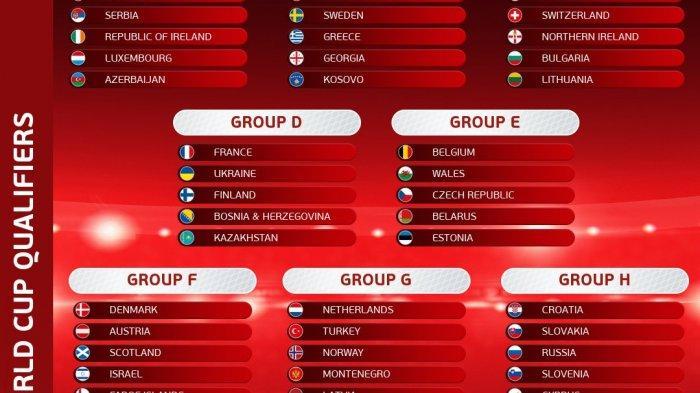 Hasil Kualifikasi Piala Dunia 2022 Zona Eropa: Inggris, Prancis dan Italia Dapat Lawan Mudah