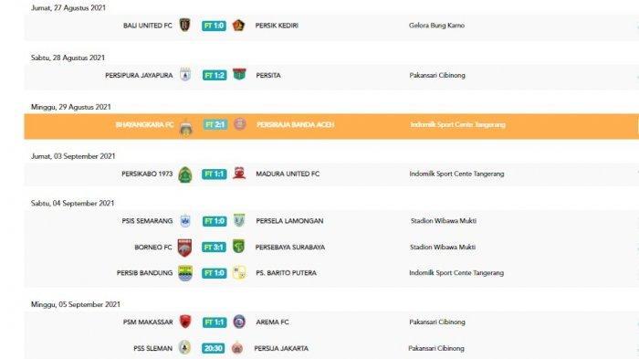 Hasil pertandingan BRI Liga 1 2021 pekan pertama yang rampung digelar, Jumat (27/8/2021) hingga Minggu (5/9/2021)