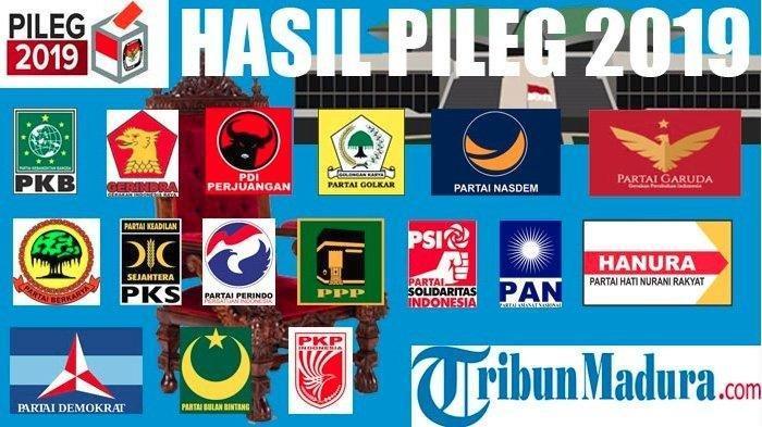 Rebut 20 Kursi DPR RI PDIP Juara Pemilu di Jatim Kalahkan PKB, Bikin Demokrat PAN PKS Gigit Jari