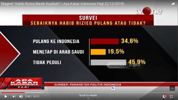 Hasil survei