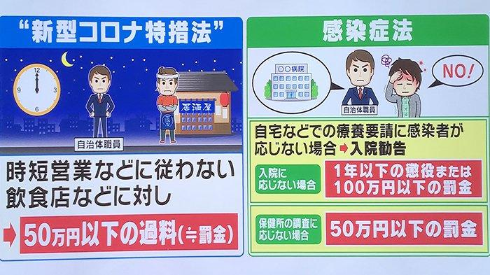 Ilustrasi restoran (kiri) dan individual (kanan) bakal dikenakan denda dan atau penjara maksimal satu tahun.