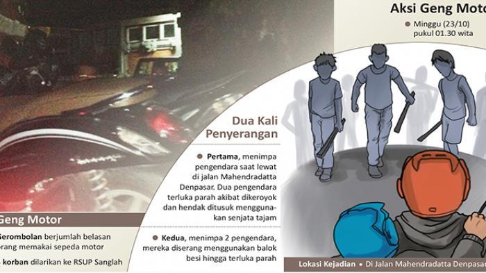 Videonya Tengah Menyerang Warga Viral, Polisi Ringkus 8 Anggota Geng Motor di Jambi