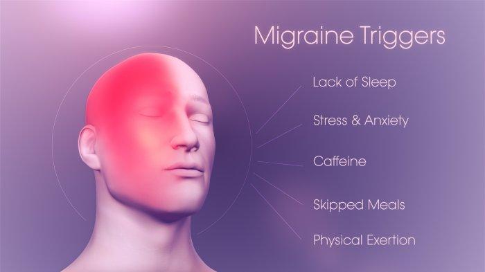Ilustrasi migrain13