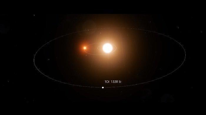 Ditemukan Planet Baru Berukuran 6,9 Kali Lebih Besar dari Bumi