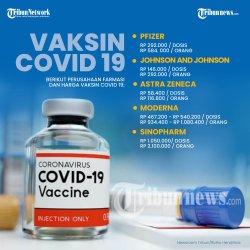 Sinovac Siap Edarkan Vaksin Covid 19 Pada Awal Tahun 2021 Tribunnews Com Mobile