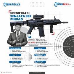 Komisi I DPR Minta Senjata Canggih yang Dipakai Komcad Disimpan di Markas TNI Bukan di Kemhan