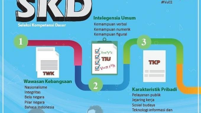 Update Cpns 2019 Jadwal Seleksi Kompetensi Dasar Skd Akan Dilaksanakan Mulai 27 Januari 2020 Tribunnews Com Mobile